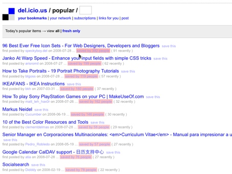 Screenshot showing the most popular links saved today