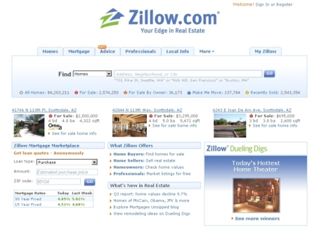 ss-zillow